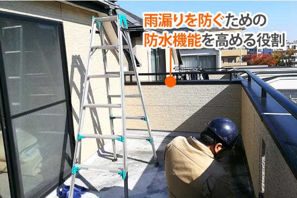 雨漏りを防ぐための防水機能を高める役割