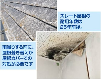 スレート屋根の耐用年数は25年、リフォームが必要になる時期です