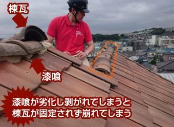 棟瓦がズレたセメント瓦屋根