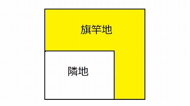 旗竿地図面